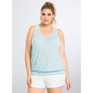 Torrid Blue & White Striped Lace Inset Tank Top